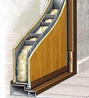 Звукоизоляция входной двери